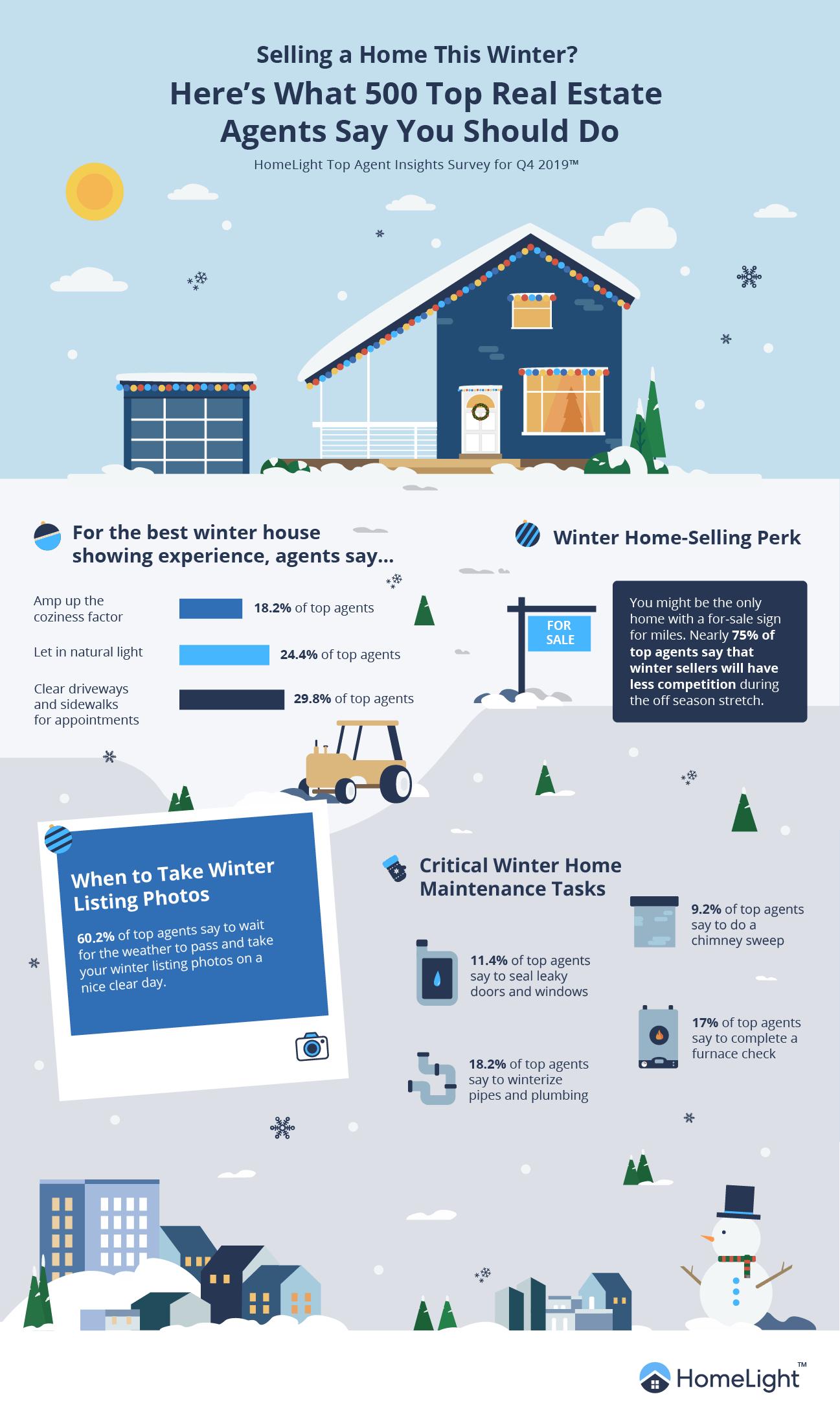 2019-q4-infographic