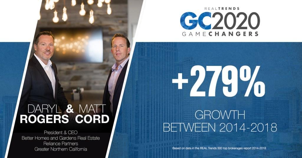 GC-2020-Rogers-Cord-FB