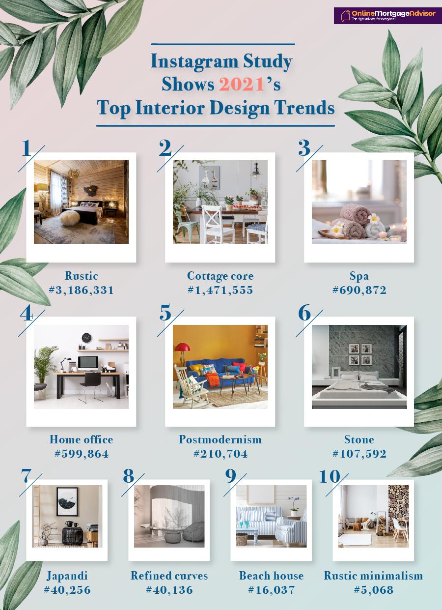 Instagram-Interior-Design-Online-Mortgage-Advisor-graphic