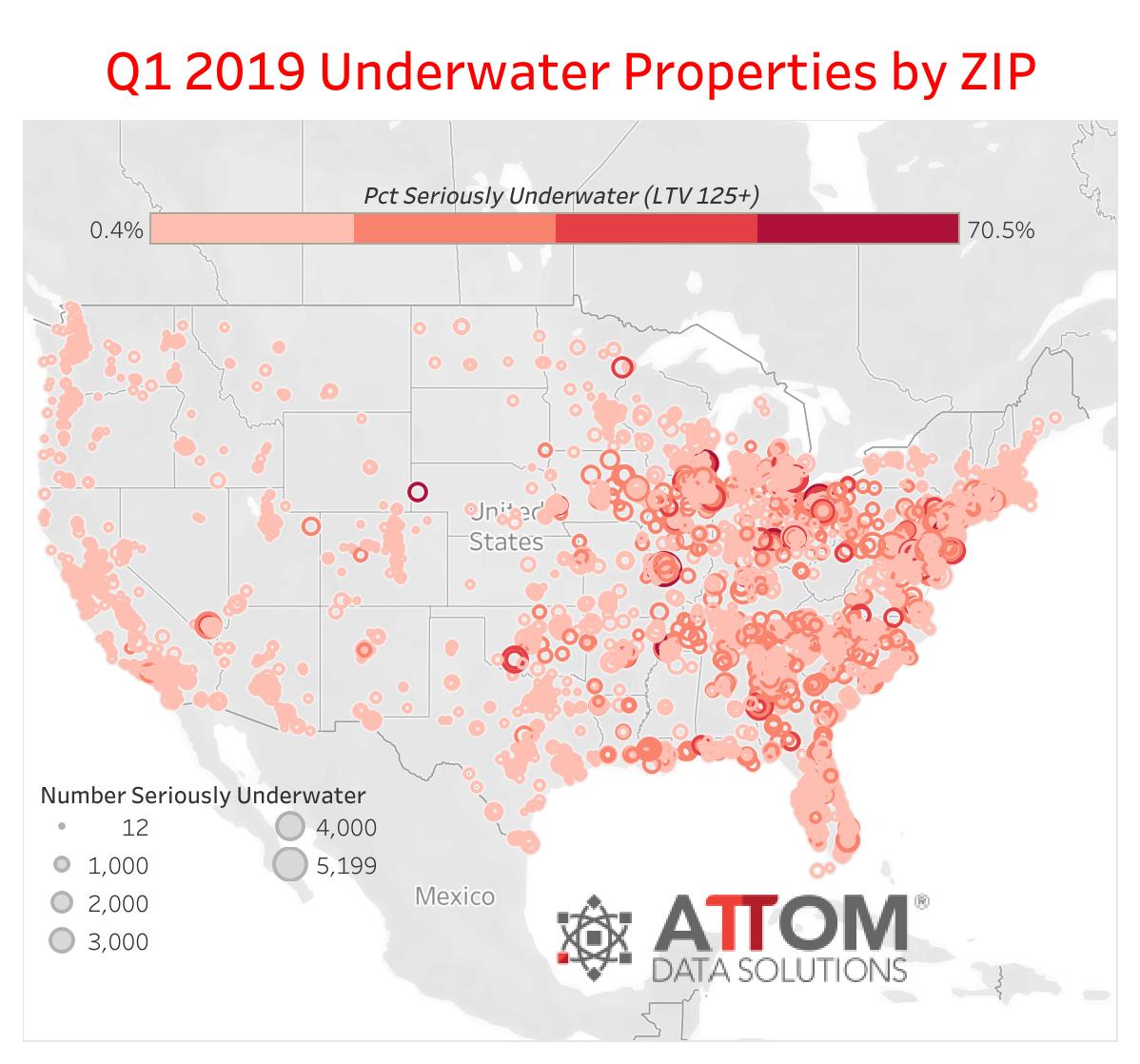 underwater properties chart