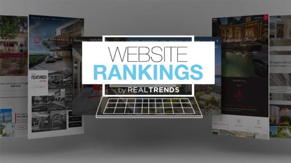 RealTrends Website Rankings 2021